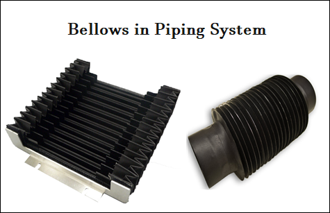 Bellows-in-Piping-System