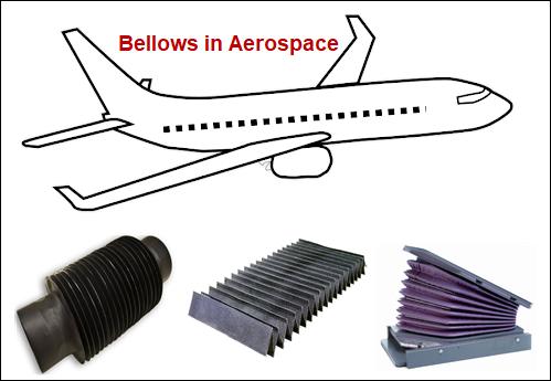 Bellows-in-Aerospace